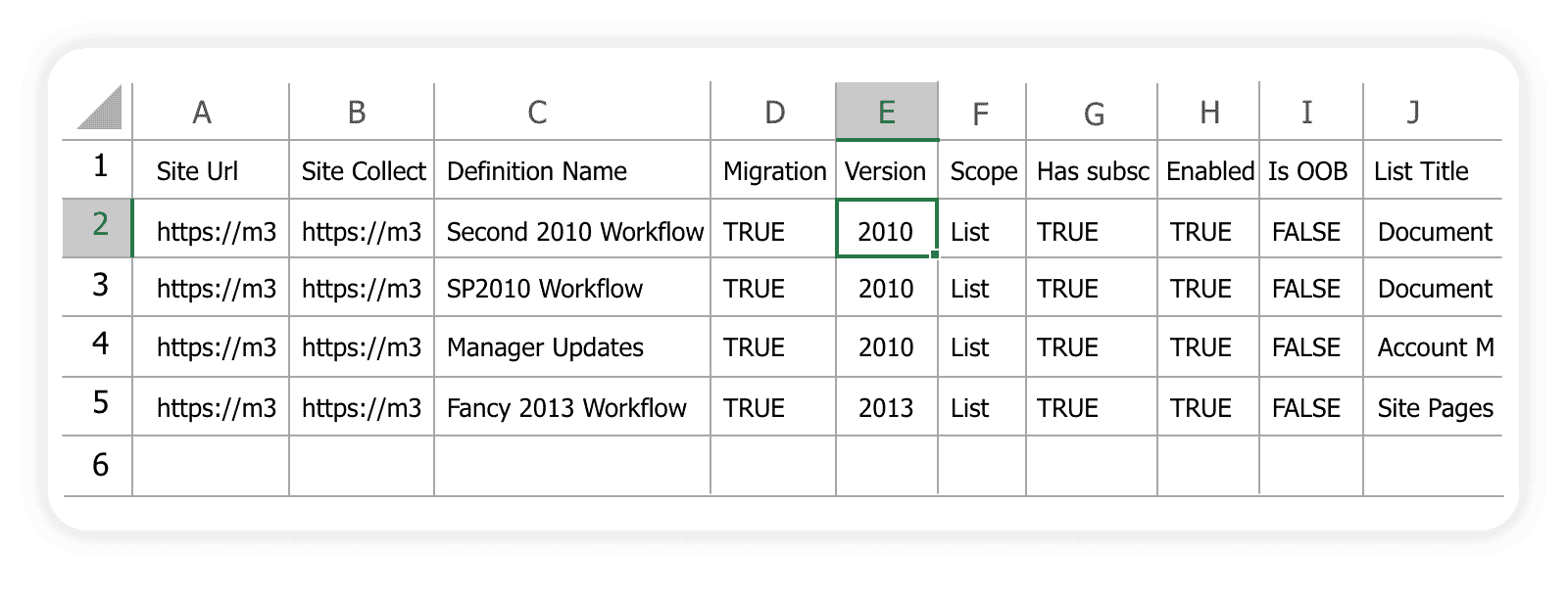 SharePoint Workflow reports – excel