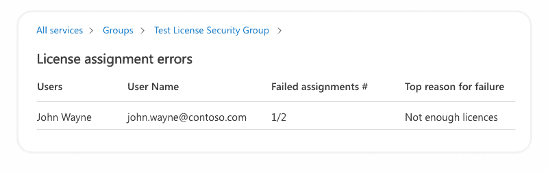 Office 365 license assignment errors