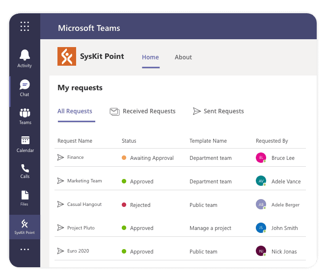 Office 365 Provisioning in Teams